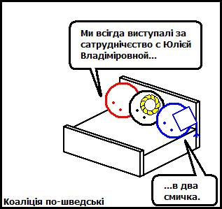 sm2 Коалiцiя