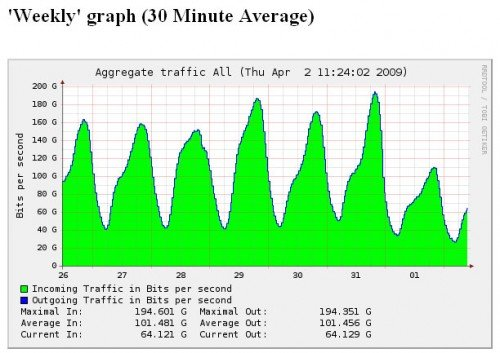 piracy-graph