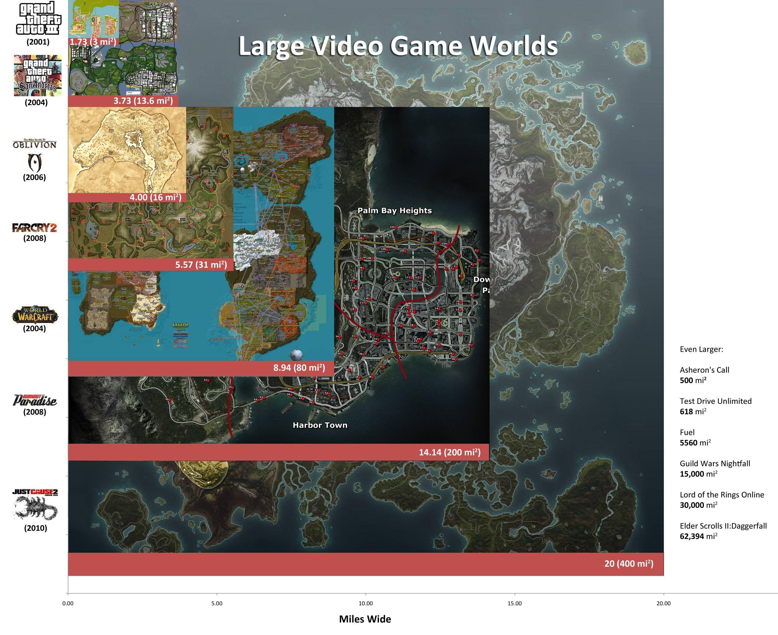 Сравнение карт различных игровых миров. Никогда бы не подумал, что